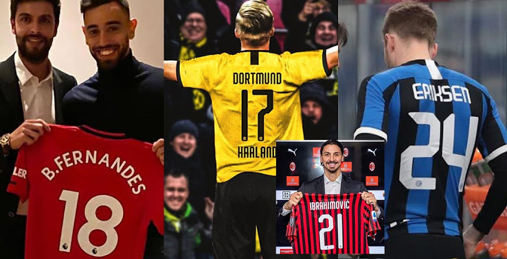 The impact of Covid 19 on the Soccer transfermarket
